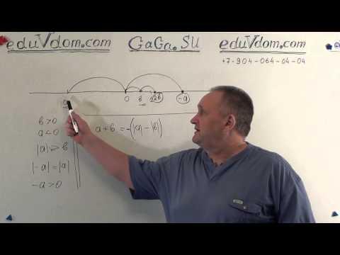Ваш Онлайн Учитель Математики
