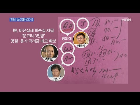 [송지헌의 뉴스와이드] 朴이 받은 '국정원 상납금' 최순실이 관리?