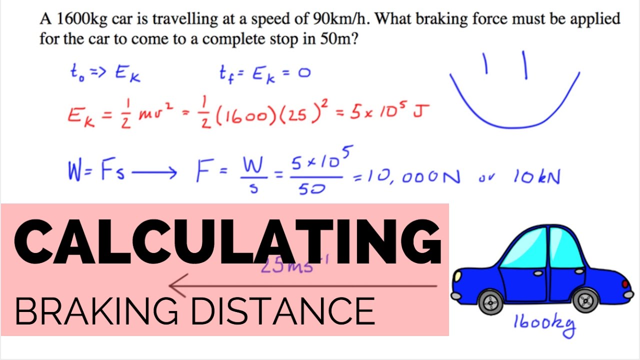 the physics of stopping The physics of ice skating with discussion on centripetal acceleration as skaters go around a turn.