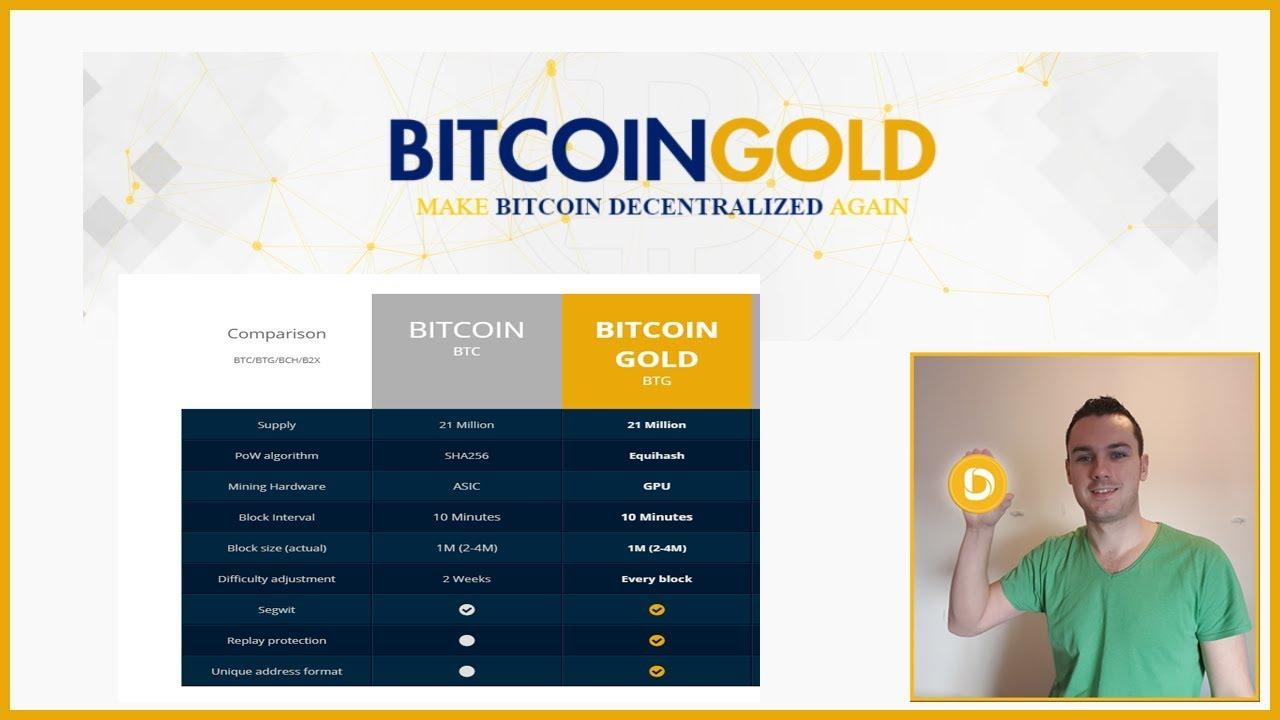 bitcoin gold kur prekiauti