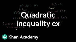Quadratic inequality example | Functions and their graphs | Algebra II | Khan Academy
