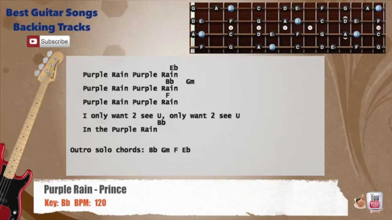 Purple Rain Prince Bass Backing Track With Scale Chords And