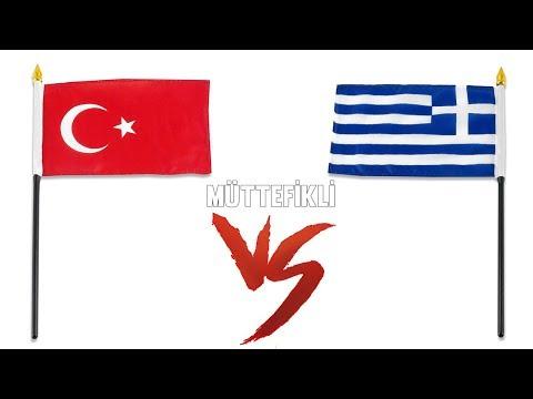 Türkiye vs Yunanistan ft. Müttefikler, Savaşsaydı?