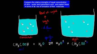 4. Degree of ionisation of acids (HSC chemistry)