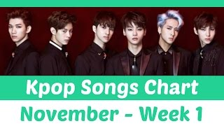 Download [TOP 30] K-Pop Songs Chart - November 2016 (Week 1) Mp3