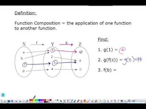 Intro to Function Composition