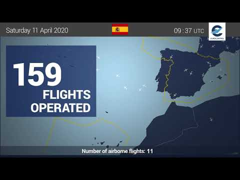 How is aviation recovering in Spain?