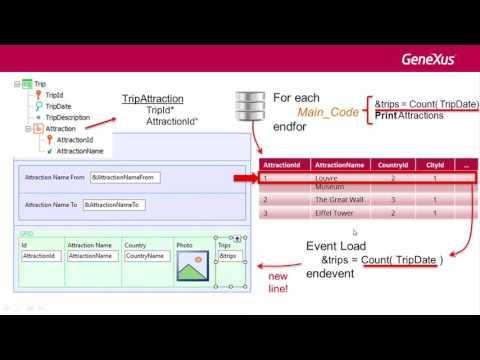 Interactive screens: Web Panel object