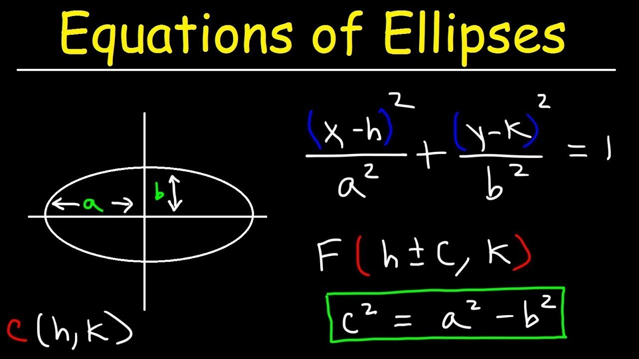 Writing Equations of Ellipses In Standard Form and Graphing Ellipses - Conic Sections
