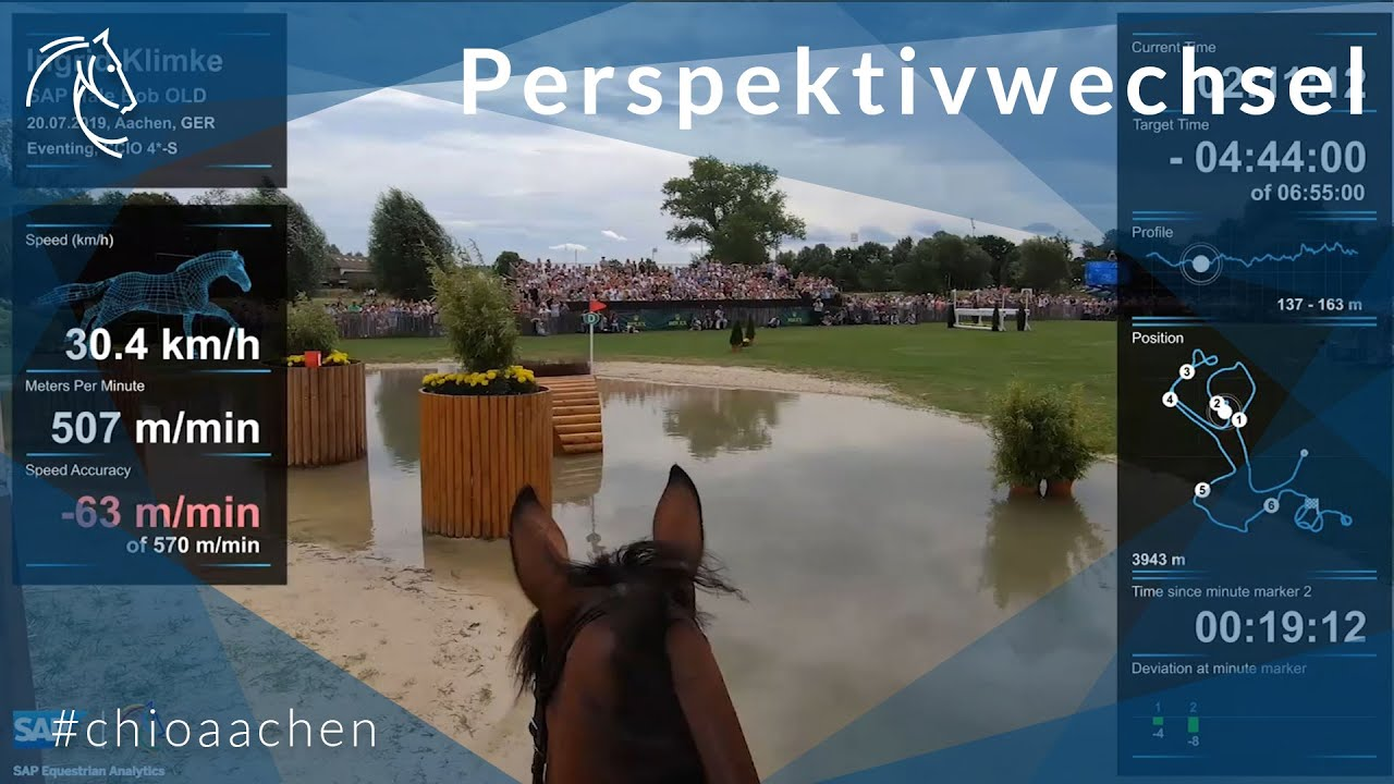 Classic Eventing Nation | Eventing Nation - Three-Day Eventing News
