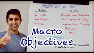 Y1 1) Macro Objectives of Government (Growth Unemployment, Inflation, Trade - TIGERS)