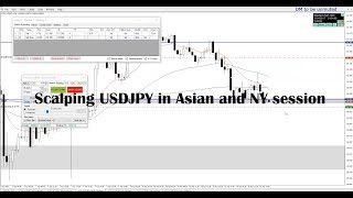 How to scalp USDJPY in NY session and Asian session #34