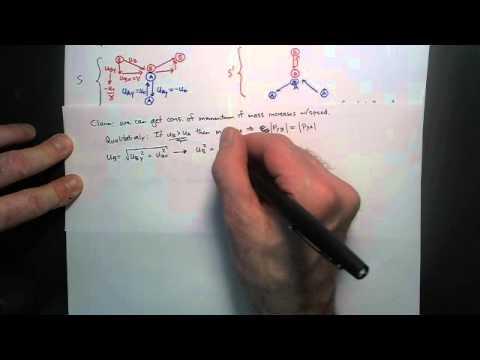 Derivation of relativistic momentum and relativistic mass
