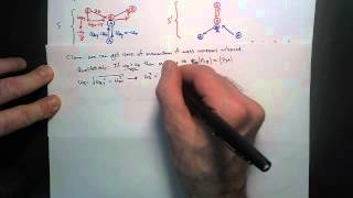 Derivation of relativistic momentum and relativistic mass