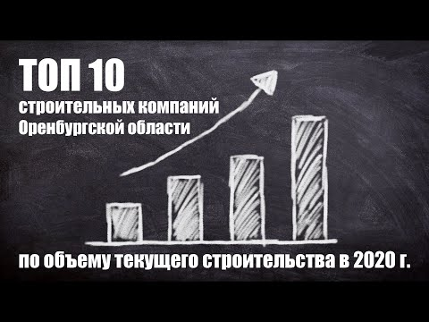 ТОП 10 строительных компаний Оренбургской области по объему текущего строительства жилья в 2020 году