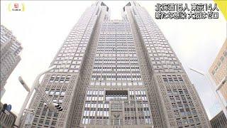 新型コロナの新たな感染者 北海道15人 東京14人(20/05/24)