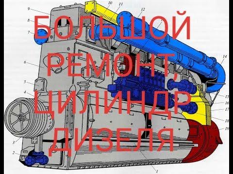 DIESEL. Ремонт дизеля Д-50. Переборка цилиндра (замена резиновых уплотнений)