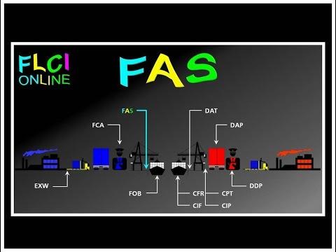 FAS Free Alongside Ship | Franco le Long du Navire | QCM Incoterms | Quizz Import Export