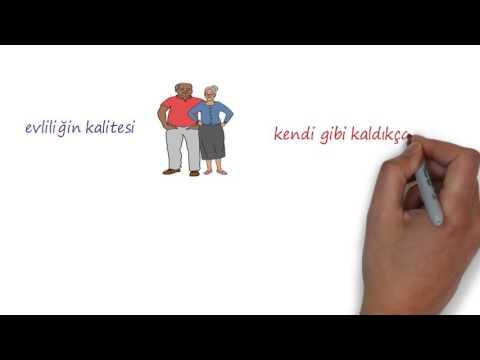 Evliliklerde Kıyamet Ne Zaman Kopar (Çizgilerle Çocuk Eğitimi -6)