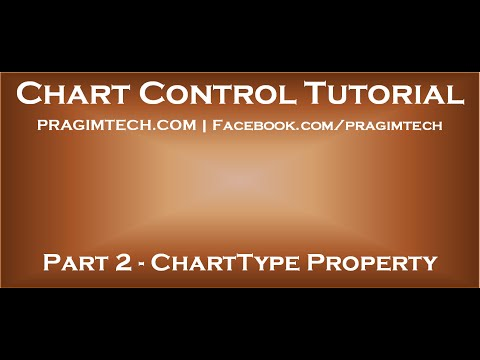 How to set asp net chart control ChartType property dynamically