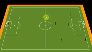 3 3 1 formation small sided