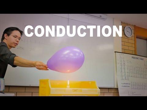 Heat Transfer - Conduction - Burning Balloons