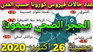 عدد الحالات المسجلة في المغرب اليوم 26 اكتوبر 2020 حسب المدن