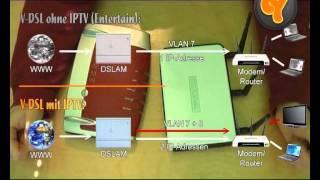 Welcher Router für VDSL? VLAN-Problematik, Gigabit, n-WLAN und IPTV ohne Speedport