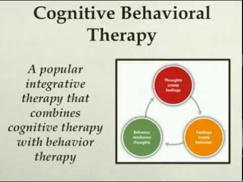 Humanistic, Behavioral, and Cognitive Therapies