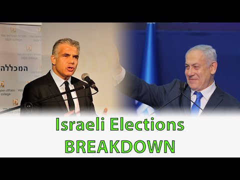 ELECTIONS SPECIAL: Breaking Down ALL The Political Parties In Israel