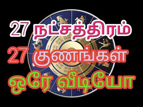 EYEBALLS | 27 STAR PREDICTIONS IN 2018|ARIES-PISCES | ASTROLOGY| PREDICTION |HOROSCOPE |TAMIL