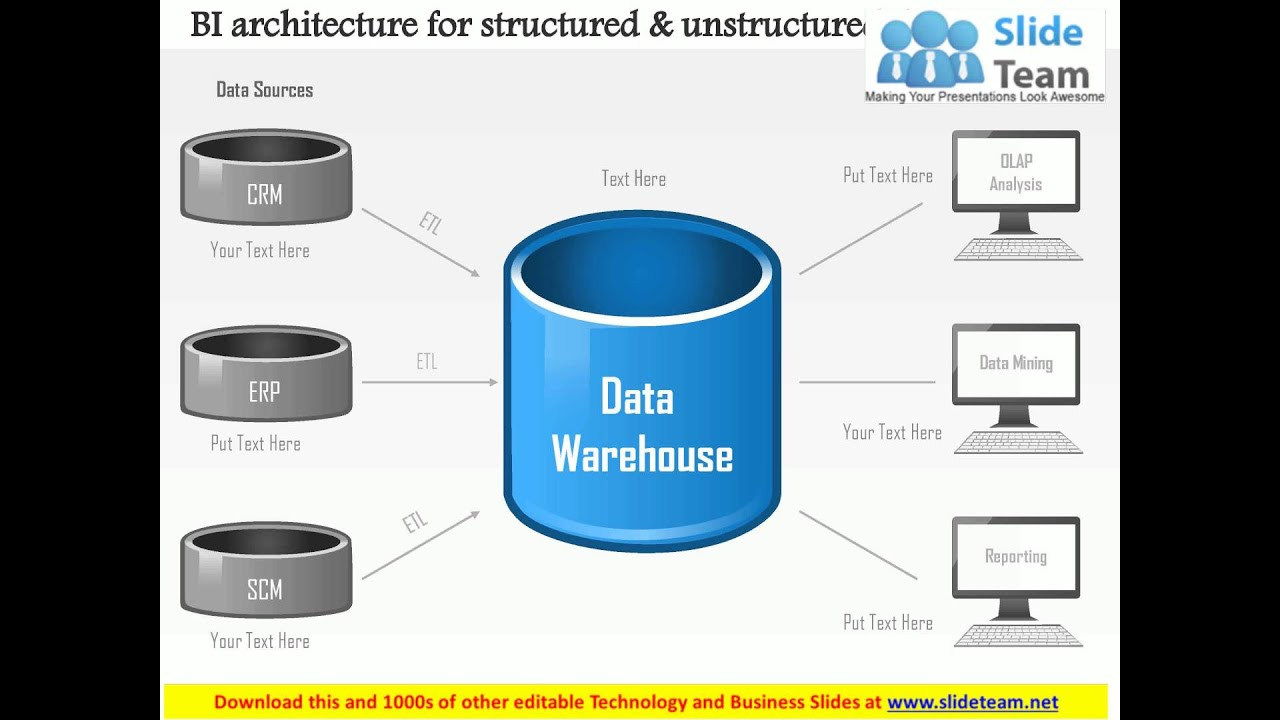 0115 business intelligence architecture for structured and for Architecture bi