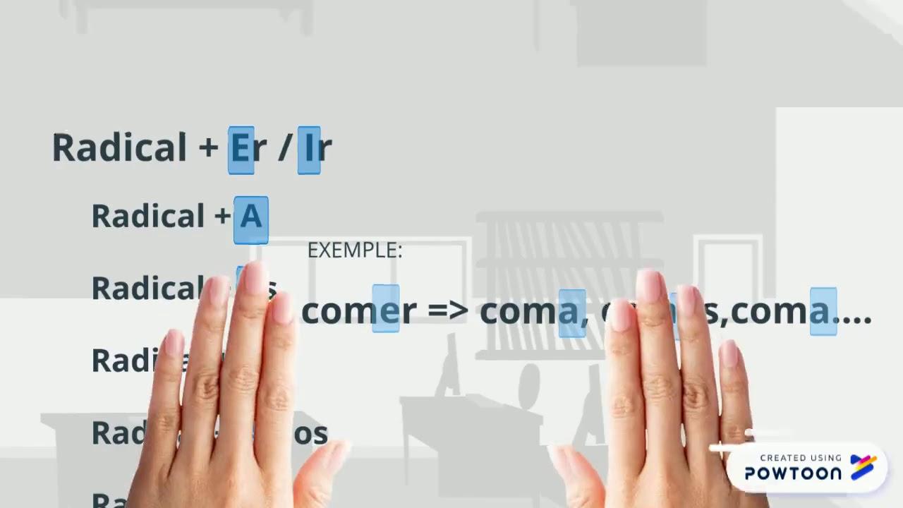 subjonctif présent espagnol - YouTube