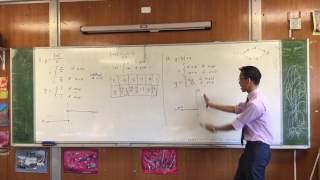 Graphing Absolute Value + Other Functions (2 of 2: y = |x|+x)