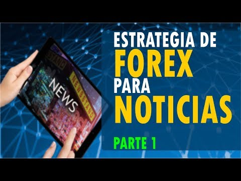 Aprende estrategia de trading institucional para operar Fed FOMC – Parte 1