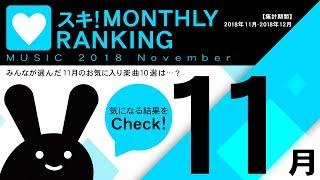 BEMANI Fan Site MUSIC 2018 November スキ! MONTHLY RANKING