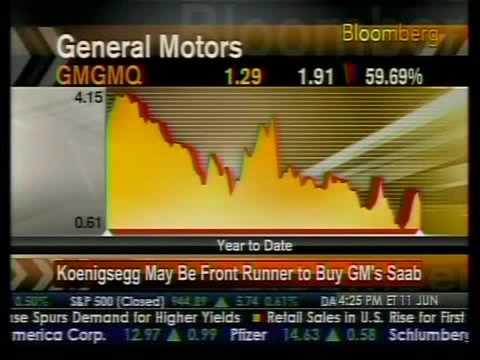 In-Depth Look - Swedish Auto Shake-Up - Bloomberg
