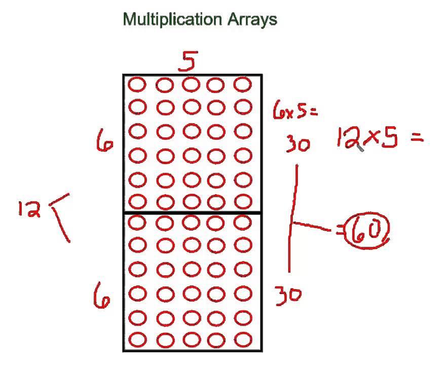 Atemberaubend Array Multiplikation Arbeitsblatt Zeitgenössisch ...