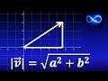 08. Norma de un vector (magnitud, longitud) gráficamente   Cálculo vectorial