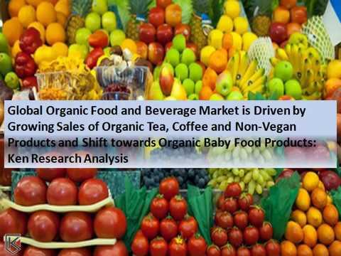 USA Organic Food Beverage Market, Organic Break Market Growth, Americas Organic Food Market