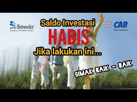 Saldo Investasi Bisa HABIS Di CAR 3iNetworks Jika Lakukan Hal Ini.. Tonton Dari Awal Sampai Akhir.!!