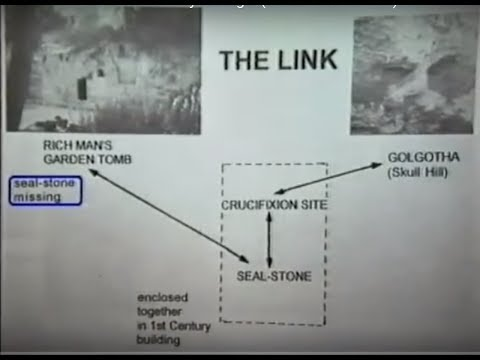 Ron Wyatt, The Ark of the Covenant discovery footage. (condensed version)