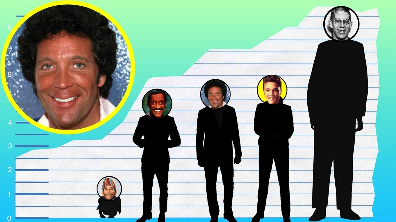 How Tall Is Tom Jones? - Height Comparison!
