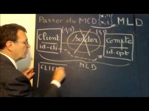 MERISE MLD 41 : Initiation à la transformation du MCD (x,n - x,1) en tables BD