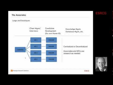 Name Identifiers in Retained Executive Search