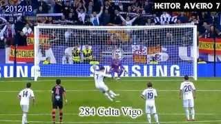 جميع اهداف كرستيانو رونالدو - [Cristiano Ronaldo - All 302 Goals [HD