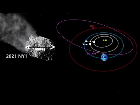 Dangerous Asteroid is Hurtling Towards Earth at Incredible Speed