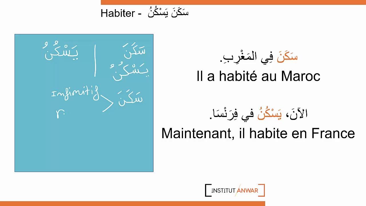 Les 100 Verbes Arabes Les Plus Utiles 1 100 Le Verbe Habiter Youtube