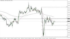 GBP/USD Technical Analysis for May 27, 2020 by FXEmpire