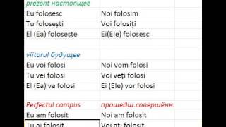 сряжение глагола  -( a folosi )